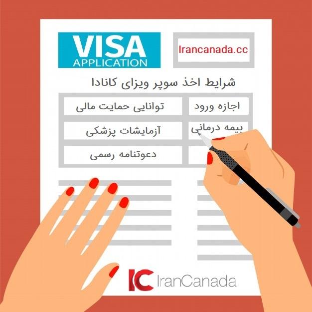شرایط اخذ سوپر ویزای کانادا